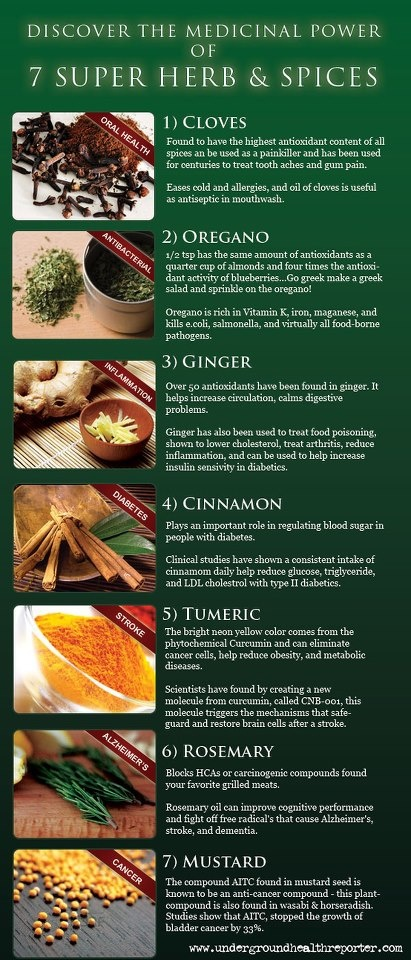 How many of these herbs are you using daily?
