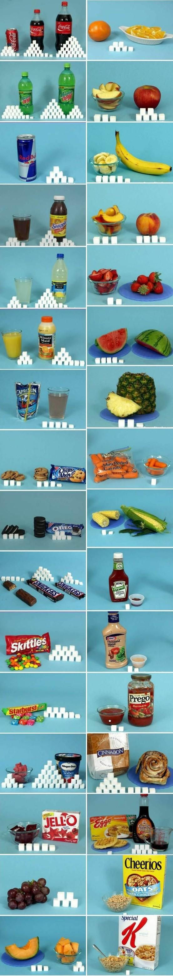 How much sugar are you having?