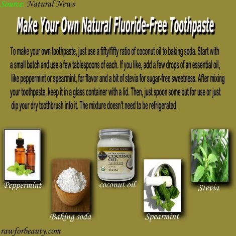 Do It Yourself Toothpaste