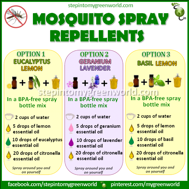 Mosquito Spray Repellants