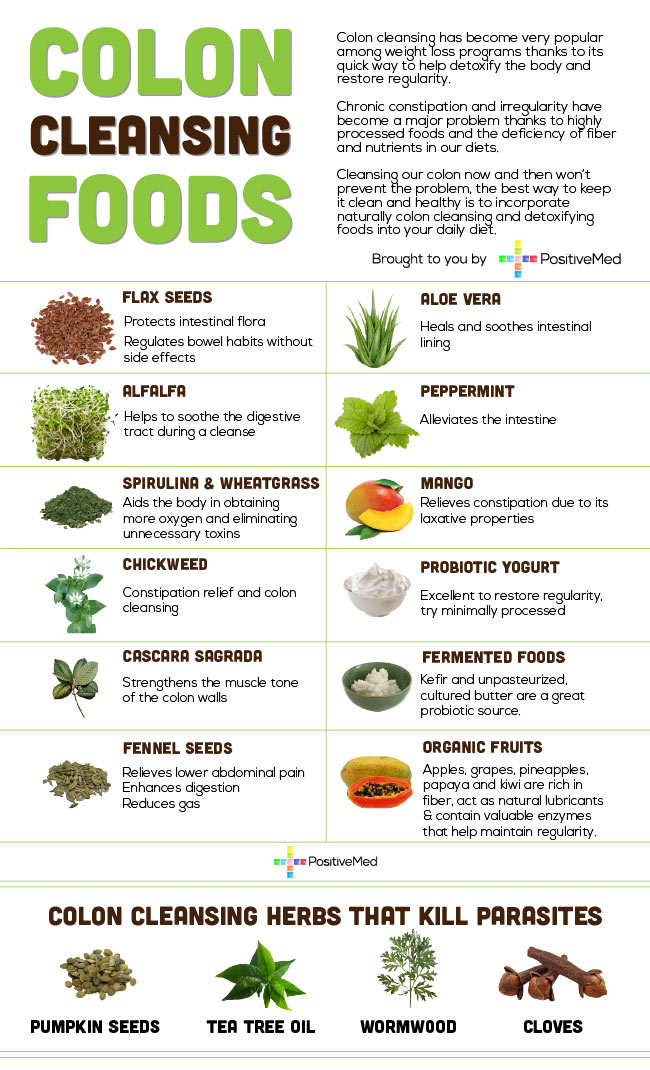 Natural Bowel Cleanse Foods